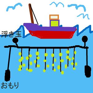 Cocolog_oekaki_2010_04_15_20_14